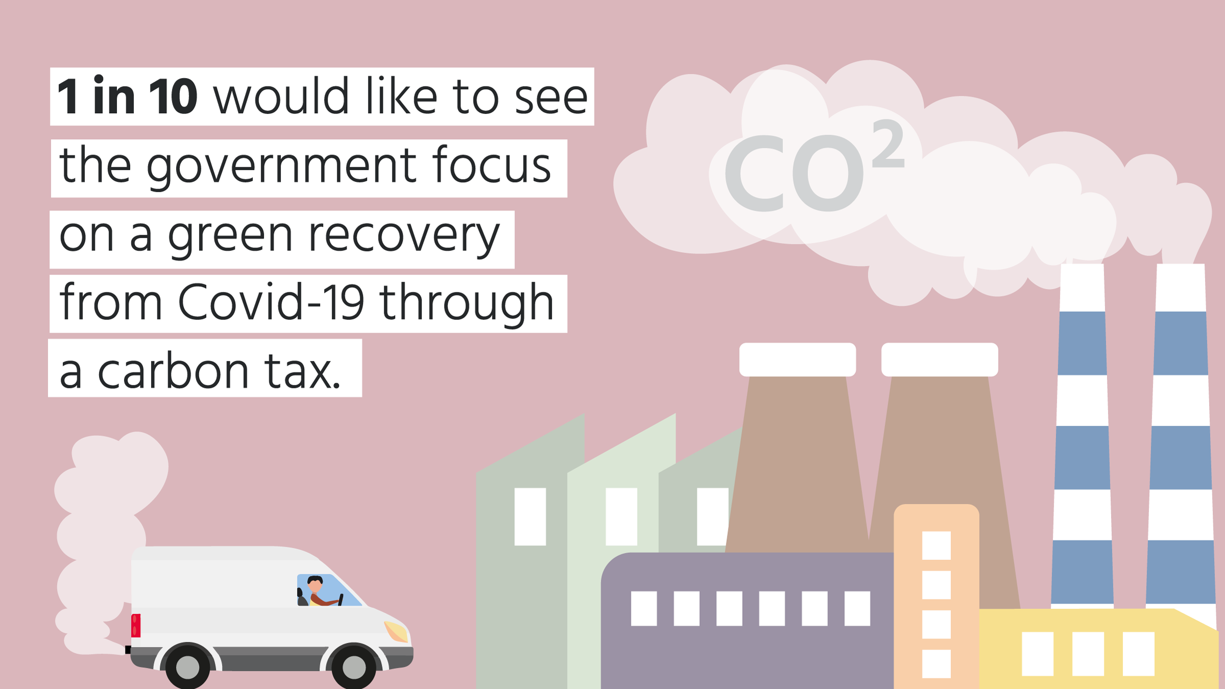 Illustration of industry and vehicles producing CO2